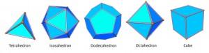 pu-platonic-solids